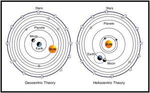 helipo versus geo
